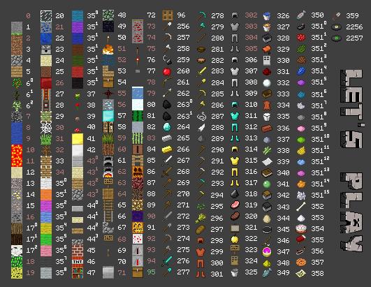 айпи предметов в майнкрафт 1.7.2 #1